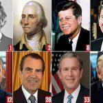 Tìm hiểu nhiệm kỳ tổng thống Mỹ mấy năm tiến hành bầu cử một lần?